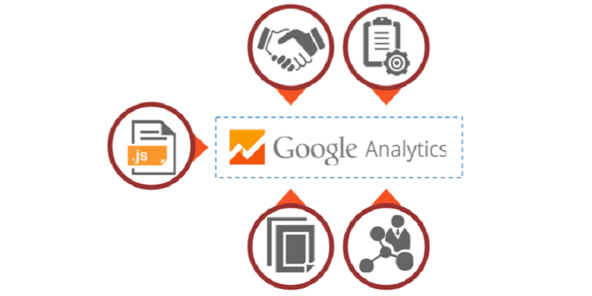 Google Analytics Data Import NZDMI