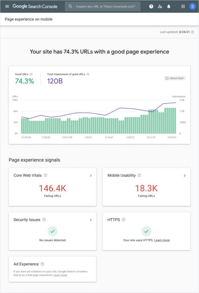 Page Experience Report example
